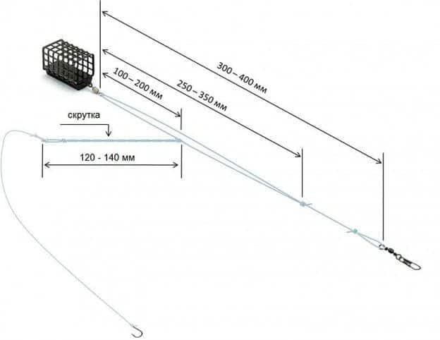 Поводки для фидера: какая должна быть длина, как вязать леску своими руками