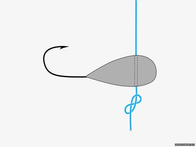 Как правильно привязать мормышку с ушком и отверстием
