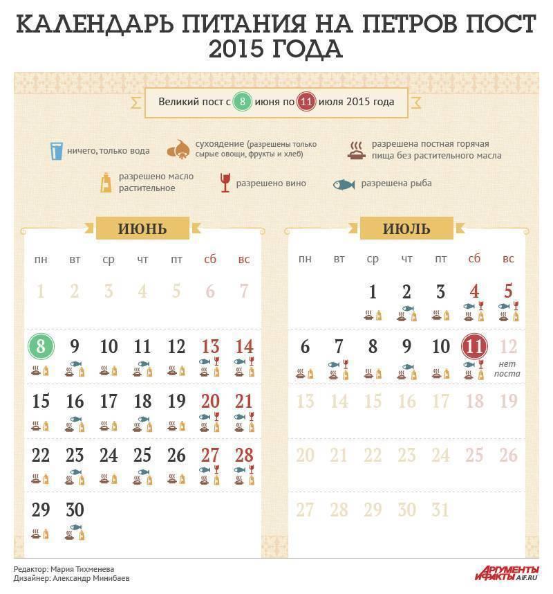 Православный пост. календарь постов на 2021 год.