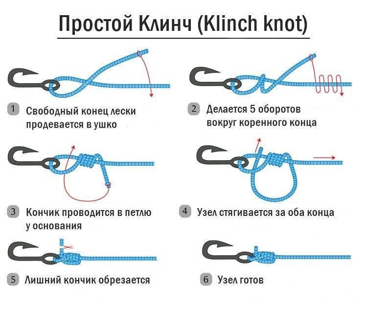 Как вязать двойной рыболовный узел клинч — схема