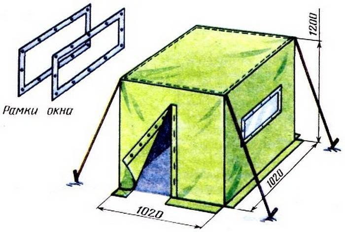 Печка для палатки своими руками: чертежи и рисунки, схемы и размеры для создания самодельных походных печей. как сделать дровяную печь-буржуйку для обогрева?