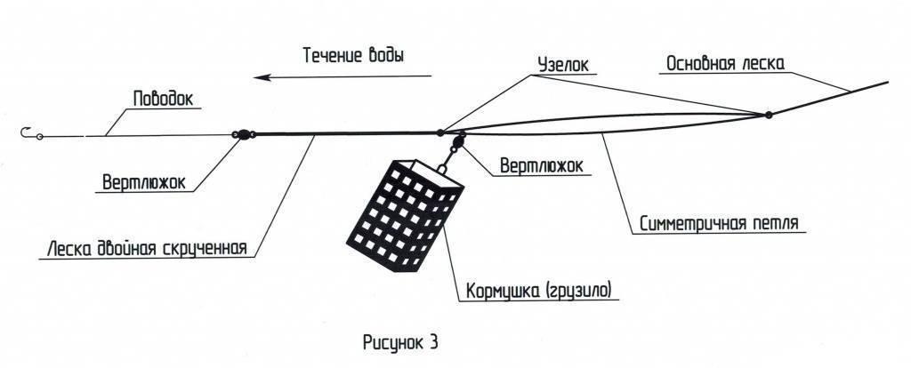 Оснастка «вертолет и два узла»