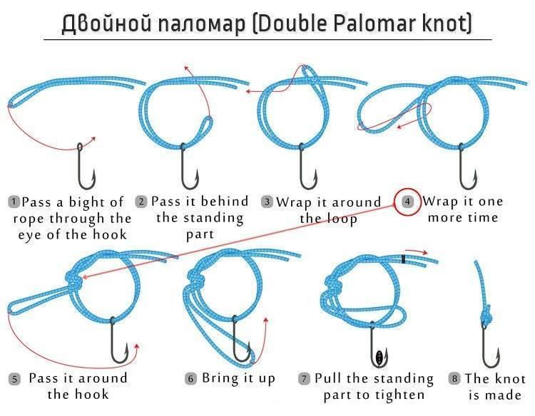 Узел паломар: как вязать, подробная схема, фото и видео