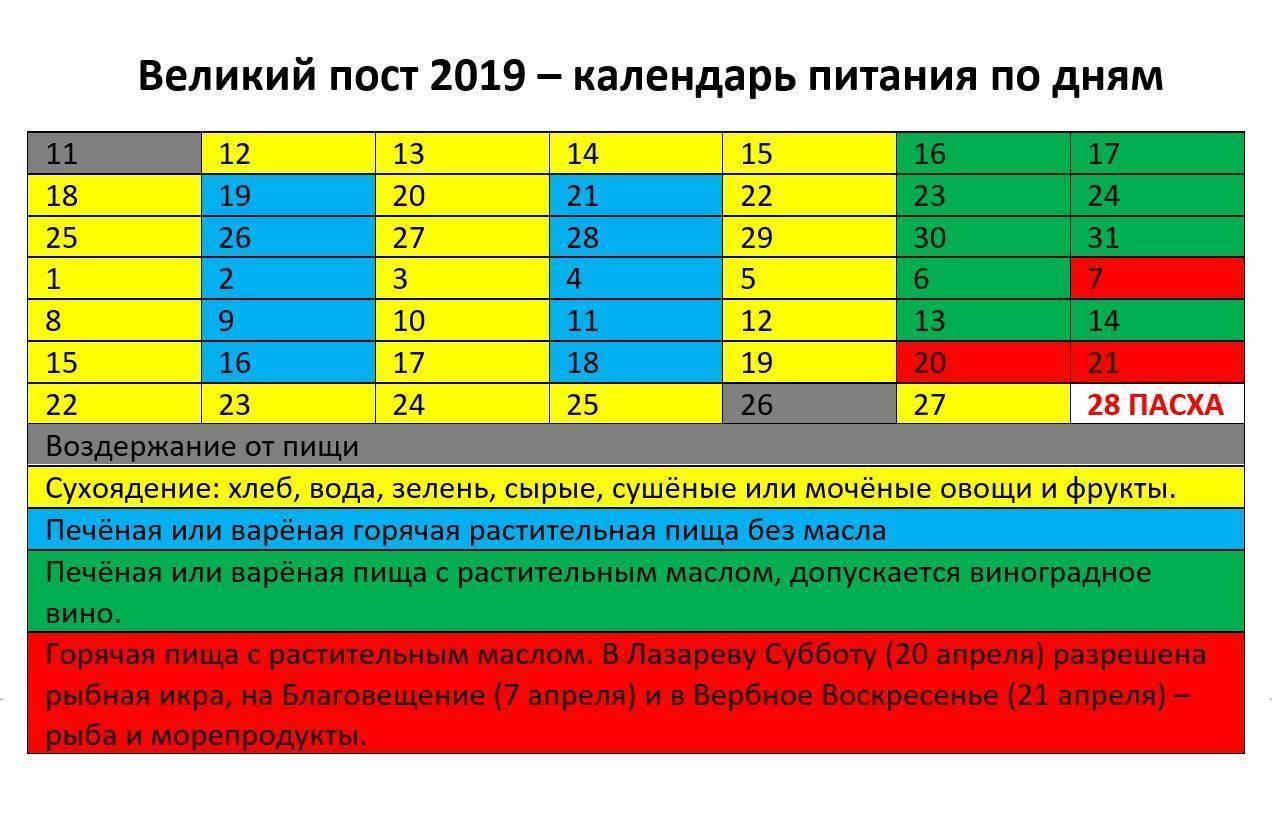 Календарь постов 2019: большие праздники православия