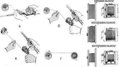 Как наматывать леску на катушку правильно - видео