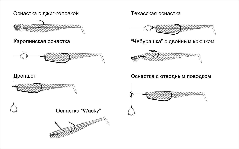 Силикон и съедобная резина на щуку: цвет и вкус, использование офсетных крючков, особенности ловли на неогруженную резину