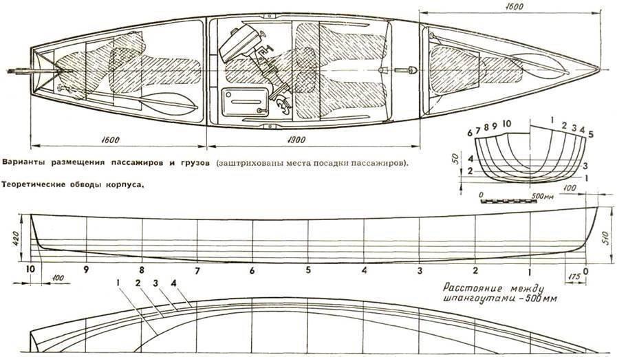 Каноэ своими руками: чертежи. весло для каноэ своими руками