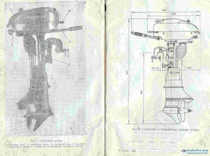 Москва (лодочный мотор) — википедия. что такое москва (лодочный мотор)