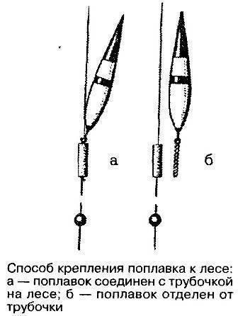 Какие функции выполняет стопорный узел для скользящего поплавка