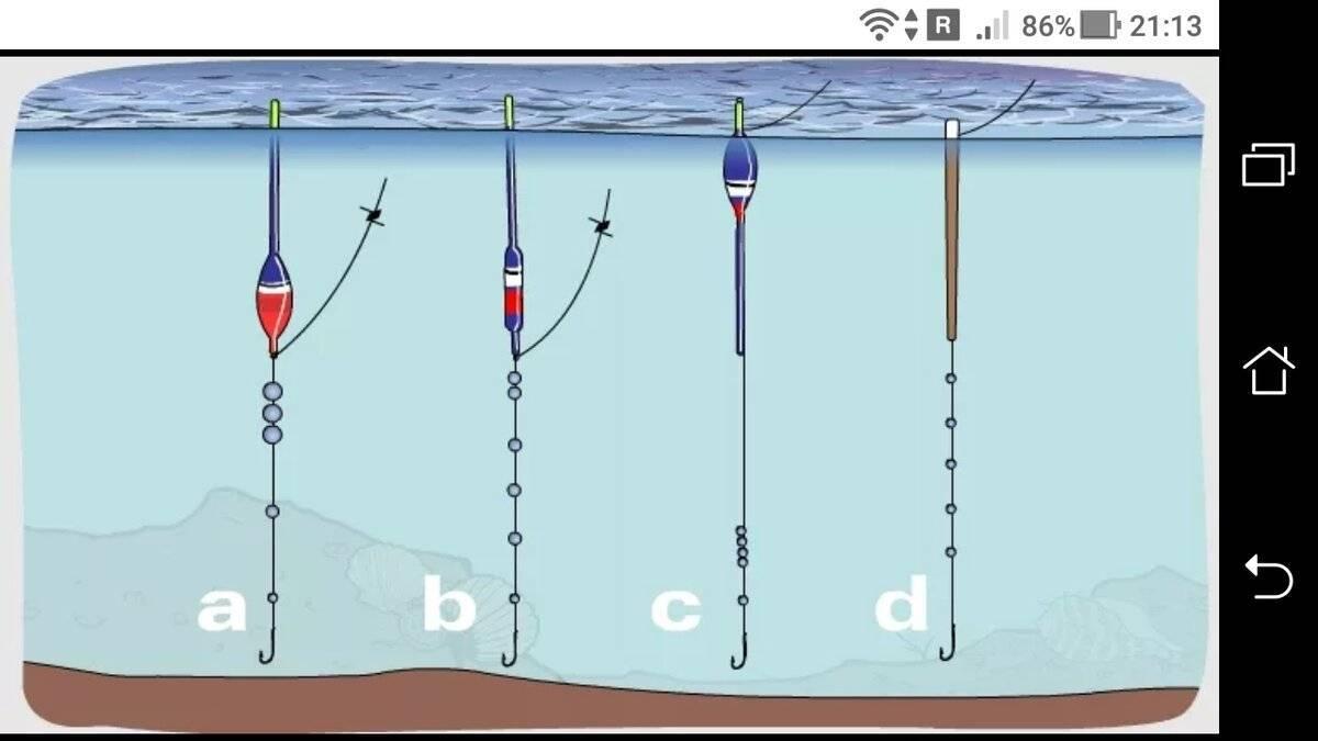 Как оснастить поплавочную удочку - правильная оснастка и устройство