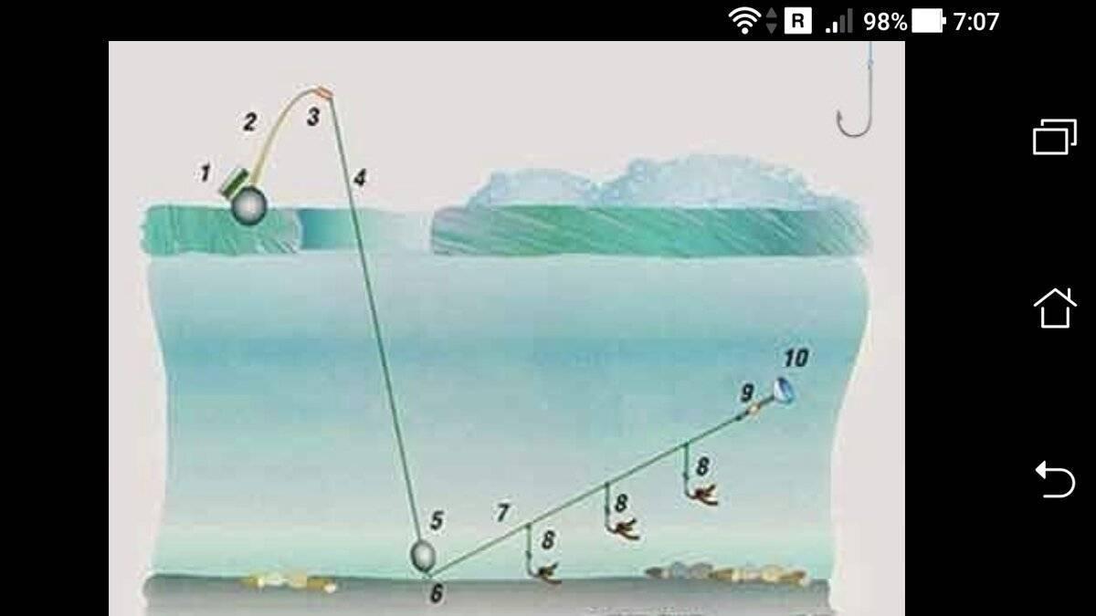 """Снасть """"вертолет"""" для ловли со льда – все о рыбалке"""