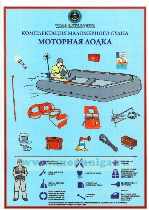 Основы безопасности в лодке