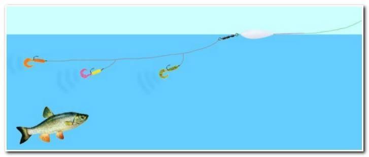 Бомбарда для рыбалки на море