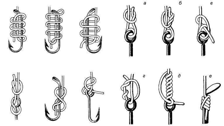 Как правильно привязать крючок к леске   видео и схемы узлов