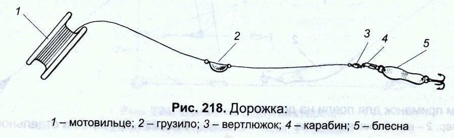 ✅ рыболовная дорожка на резинке как ловить - https://xn----7sbeepoxlghbuicp1mg.xn--p1ai/