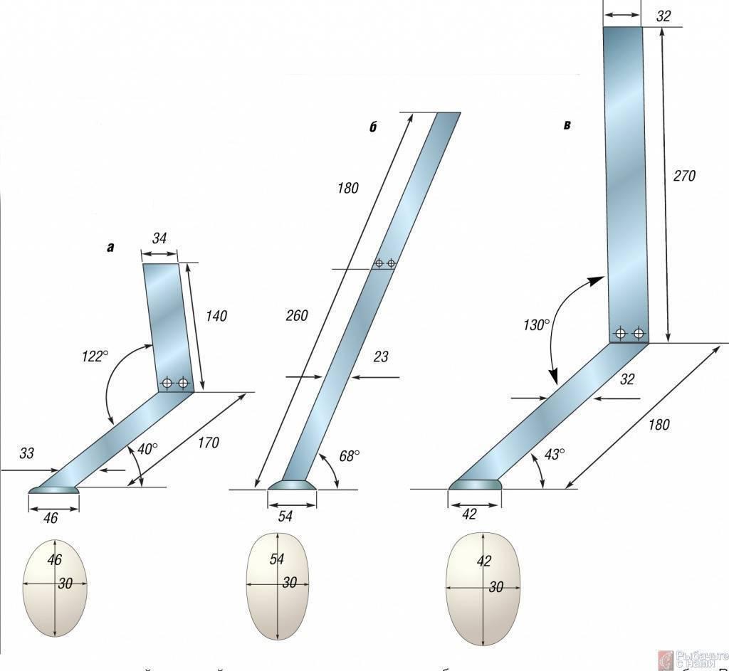 Квок на сома своими руками: как сделать его по чертежам с размерами? изготовление квока из ложек и из дерева для ловли сома