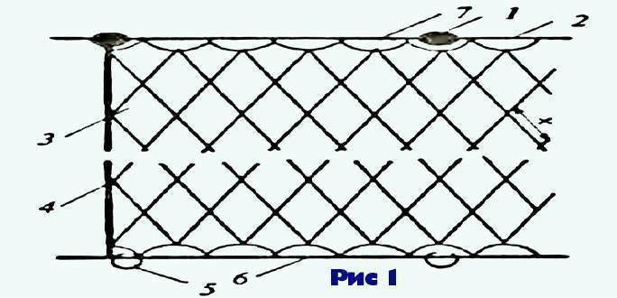 Посадка рыболовных сетей своими руками