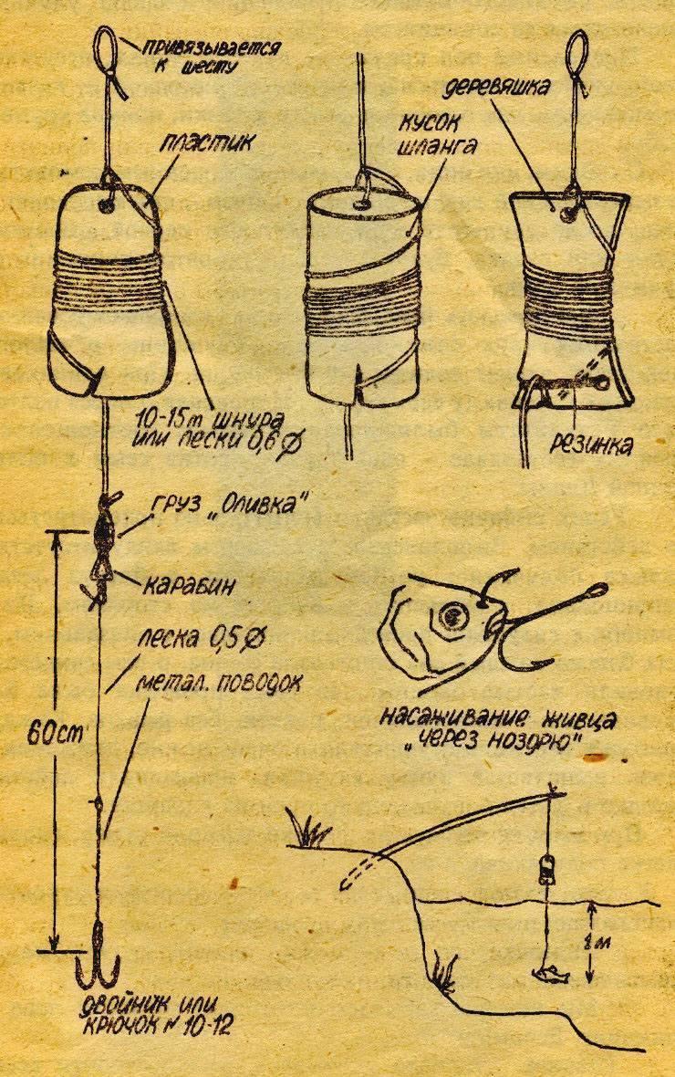 ✅ жерлица своими руками - flotilia.su