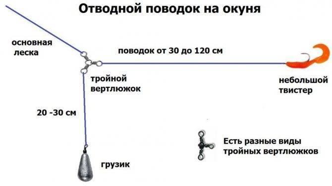 Оснастка отводного поводка на судака, окуня и щуку
