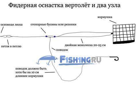 Оснастка вертолет для фидера – монтаж и применение