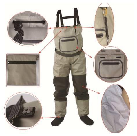 Особенности влагозащитной одежды