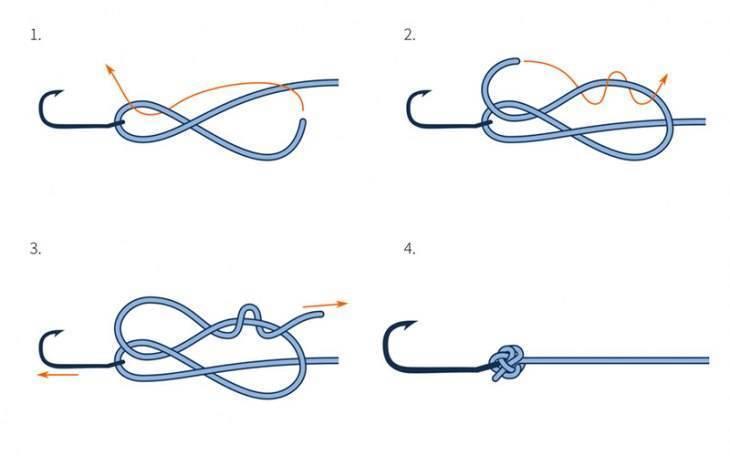 Рыболовные узлы и как их вязать. видео.