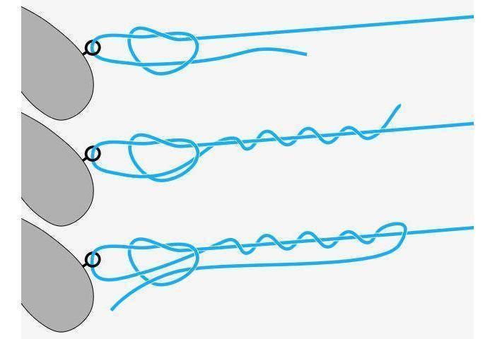 Как привязать мормышку к леске на зимнюю удочку правильно с ушком и без ушка: одну и две мормышки