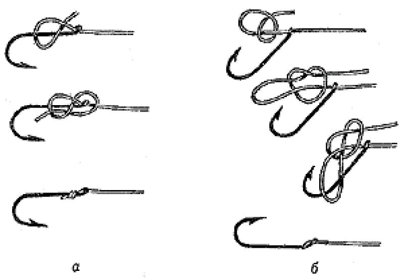 Узел паломар: способы завязывания рыболовного узла, схема