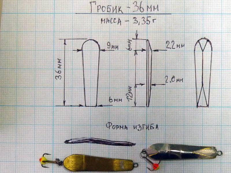 Самодельные топоры ручной работы. фото-обзор 10 моделей