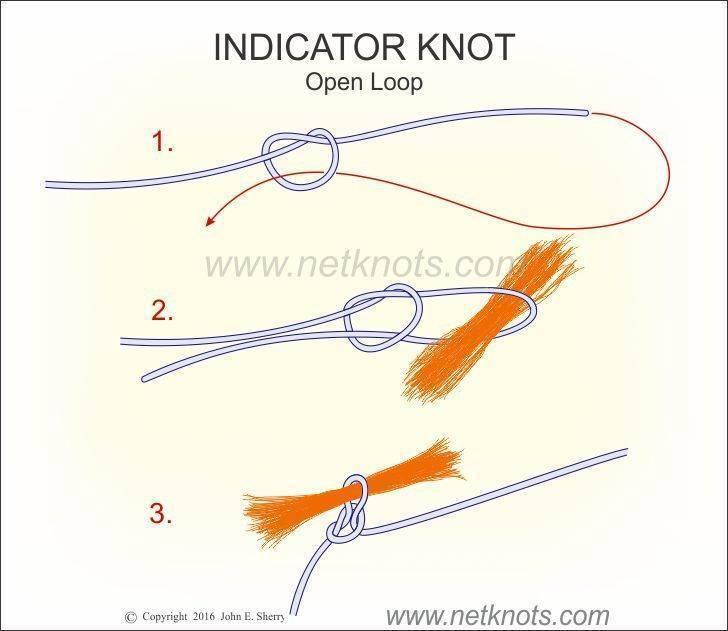 Рыболовные узлы для плетенки: как связать между собой два шнура для рыбалки? как сделать рыбацкую петлю?