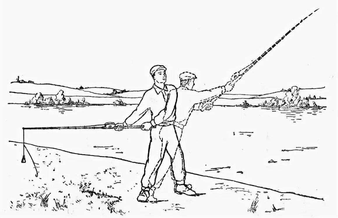 Ловля на спиннинг для начинающих: рекомендации по выбору и практические советы