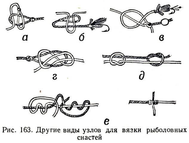 Как привязать карабин к плетенке