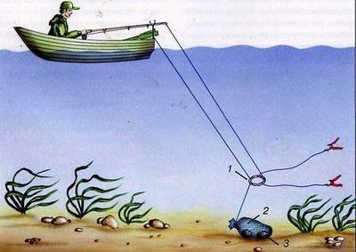 Рыболовная снасть дорожка