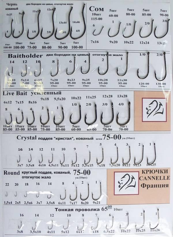 Размеры рыболовных крючков - таблица размеров по номерам, классификация и как определить размер
