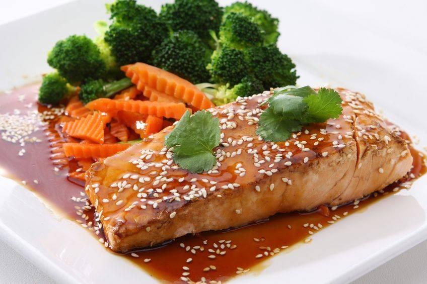Соус терияки и направления его применения – кулинарный рецепт