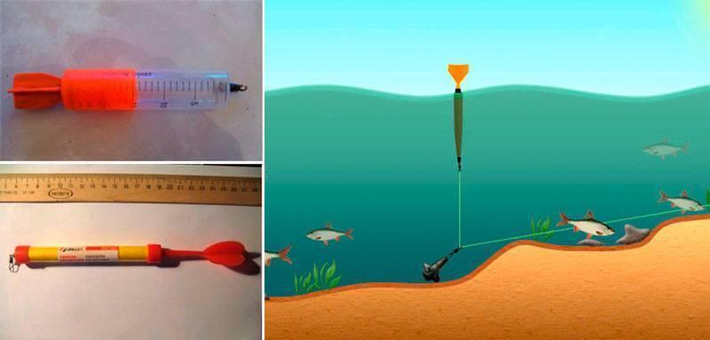 Как сделать поплавок своими руками. самодельные матчевые, маркерные, плоские, подводные и поплавки для дальнего заброса