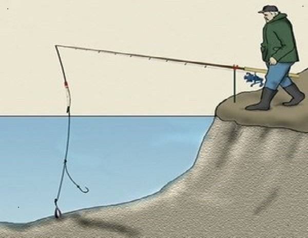 Донка с кормушкой из спиннинга: изготовление и ловля