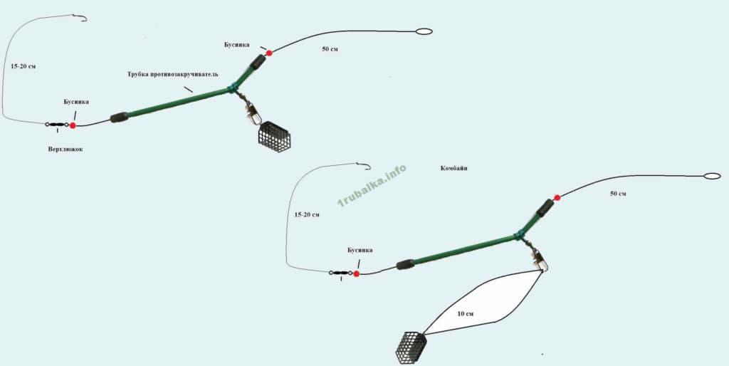 Ловля леща на фидер или донку: правильная оснастка фидера для ловли леща на течении в реке или озере