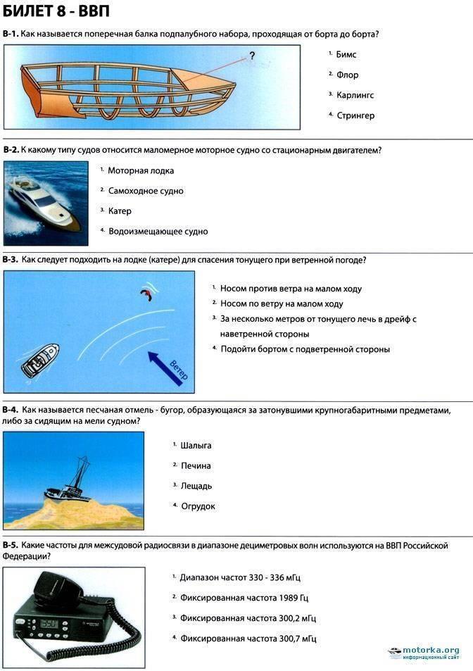 Cнять лодку с учета: как правильно снять лодку с мотором в гимс