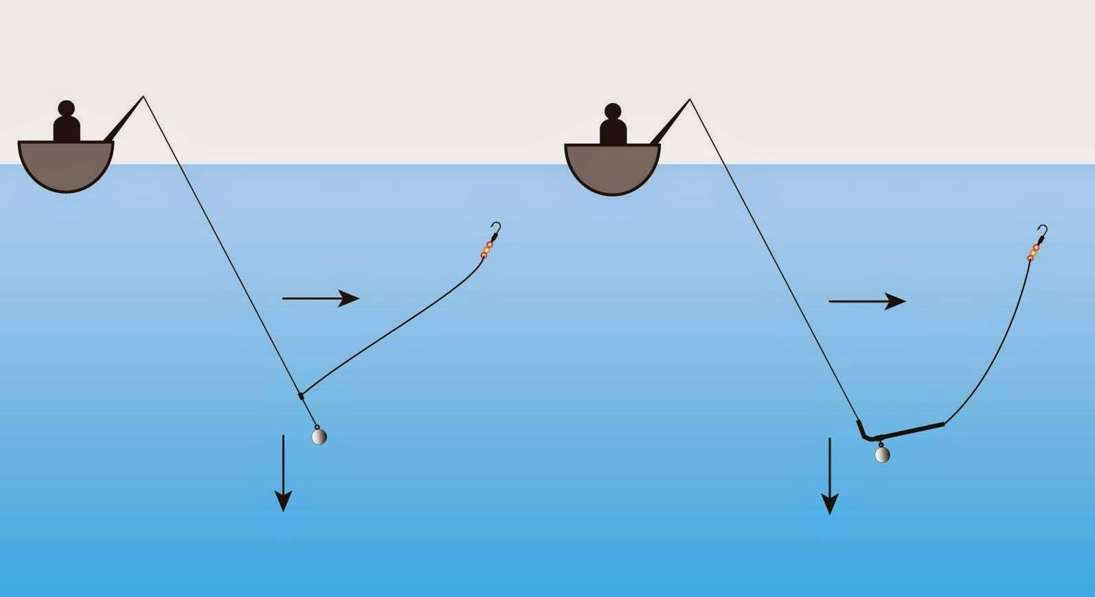 Учимся правильно рыбачить на резинку и собирать снасть