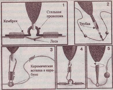 Как сделать и надеть стопорный узел для скользящего поплавка