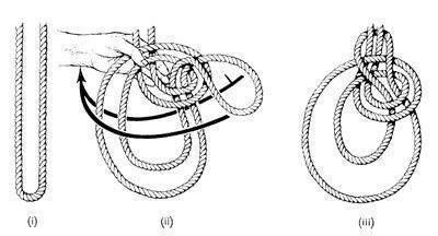 Как завязать морской узел: схема вязки для начинающих