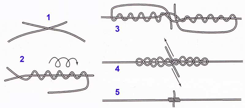 Шок лидер - что это и как его вязать на фидере, узлы и применение