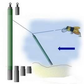 Ловля на тирольскую палочку в стоячей воде