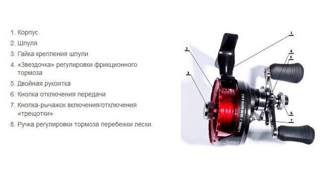 Конструктивные особенности фрикционных тормозов в катушках и технология их настройки