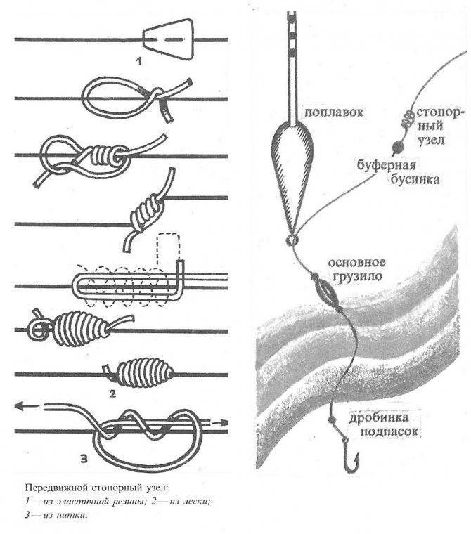 Оснастки на карася - поплавочная маховая удочка, фидер, спиннинг, пружина, убийца и макуха
