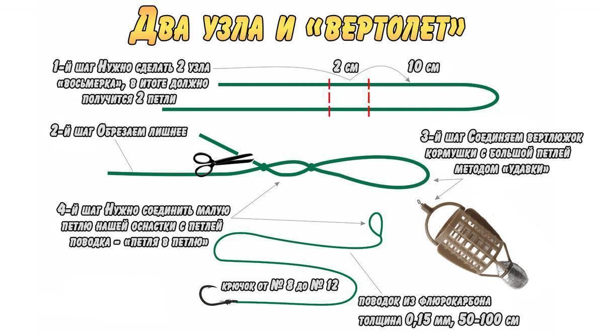 Оснастка «вертолет и два узла» для фидера, схема для ловли карпа