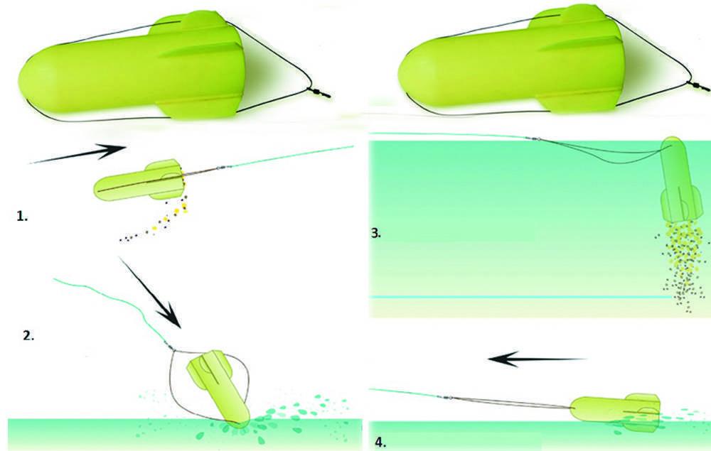 Прикормки для ловли рыбы и факторы, влияющие на их выбор