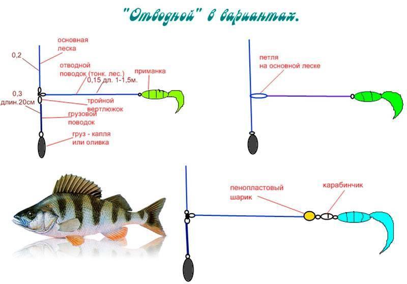 Самые эффективные, но запрещенные спиннинговые оснастки – рыбалке.нет
