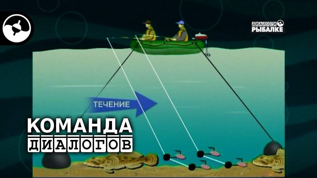 Ловля бычка на черном море: снасти для ловли азовского бычка с берега и лодки - рыба